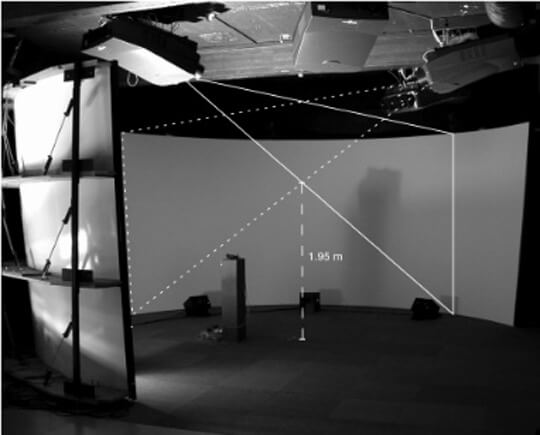 Photo with dimensions of a virtual reality simulation room